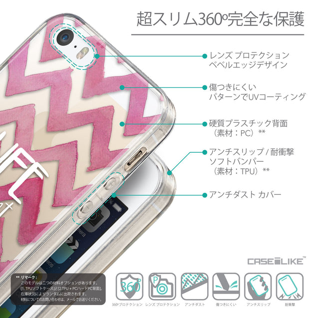 Details in Japanese - CASEiLIKE Apple iPhone SE back cover Quote 2419
