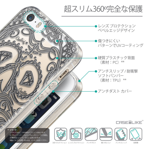 Details in Japanese - CASEiLIKE Apple iPhone SE back cover Art of Skull 2524