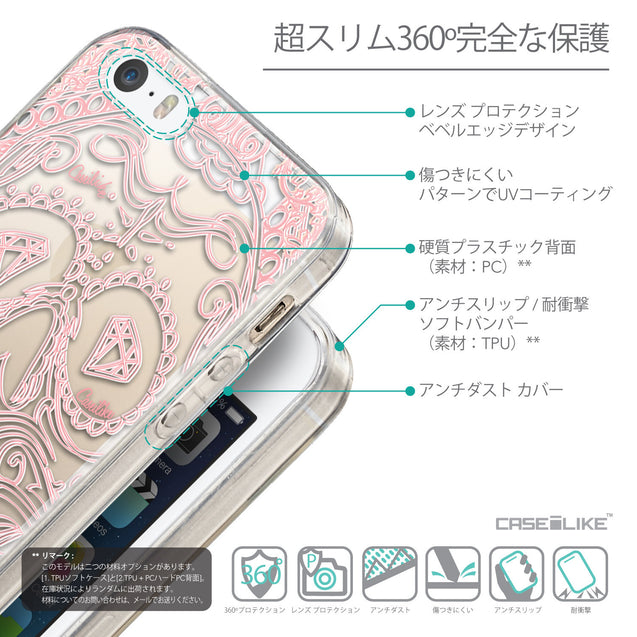 Details in Japanese - CASEiLIKE Apple iPhone SE back cover Art of Skull 2525