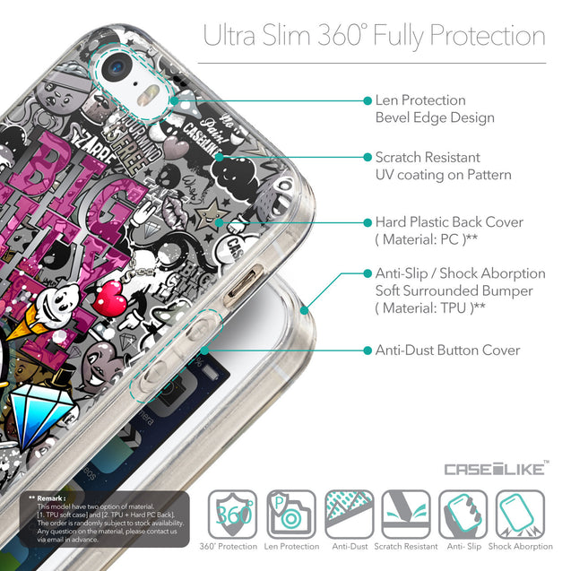 Details in English - CASEiLIKE Apple iPhone SE back cover Graffiti 2704