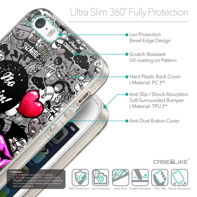 Details in English - CASEiLIKE Apple iPhone SE back cover Graffiti 2708