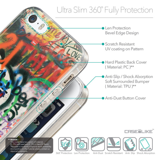 Details in English - CASEiLIKE Apple iPhone SE back cover Graffiti 2721