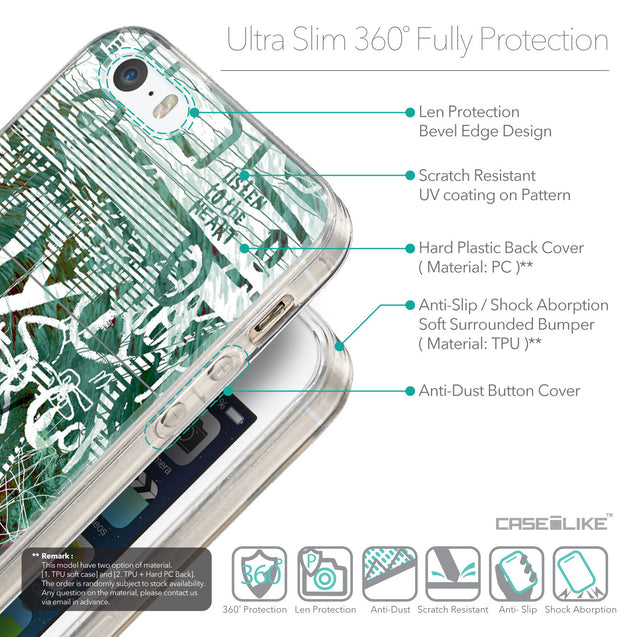 Details in English - CASEiLIKE Apple iPhone SE back cover Graffiti 2728