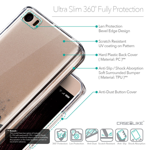 Details in English - CASEiLIKE Xiaomi Mi 5 back cover Quote 2402