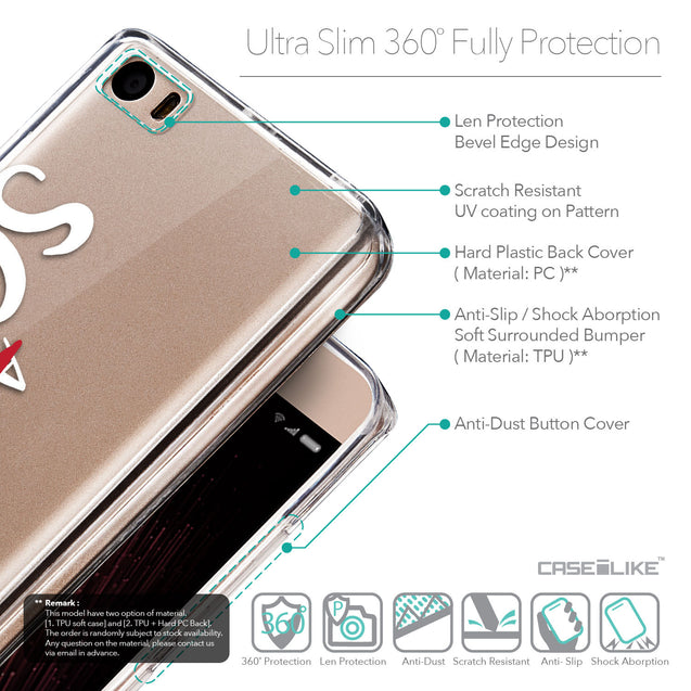 Details in English - CASEiLIKE Xiaomi Mi 5 back cover Quote 2412