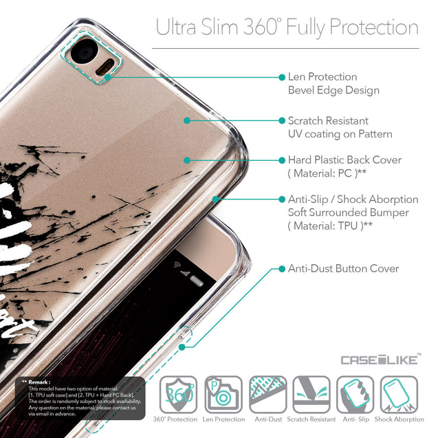 Details in English - CASEiLIKE Xiaomi Mi 5 back cover Quote 2416
