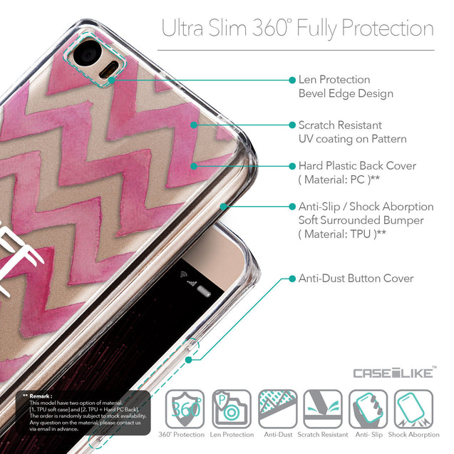 Details in English - CASEiLIKE Xiaomi Mi 5 back cover Quote 2419