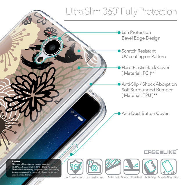 Details in English - CASEiLIKE Xiaomi Redmi Note 2 back cover Japanese Floral 2254