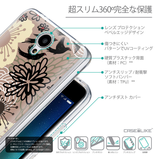 Details in Japanese - CASEiLIKE Xiaomi Redmi Note 2 back cover Japanese Floral 2254