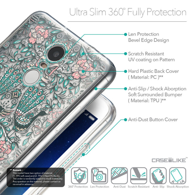 Details in English - CASEiLIKE Xiaomi Redmi Note 3 back cover Roses Ornamental Skulls Peacocks 2226