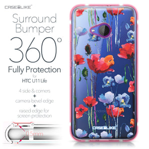 HTC U11 Life case Watercolor Floral 2234 Bumper Case Protection | CASEiLIKE.com