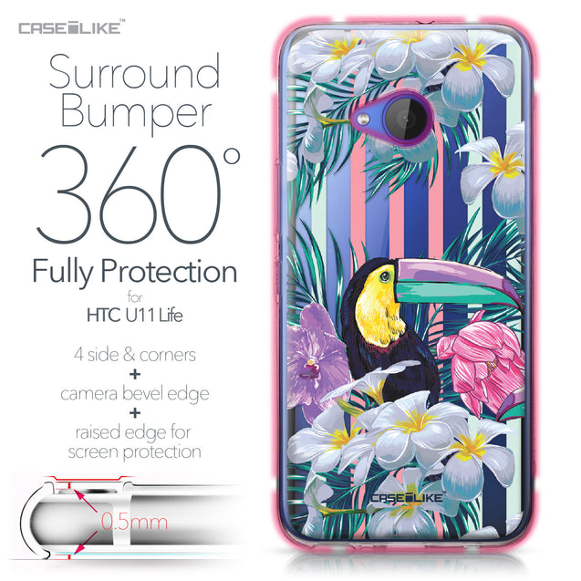 HTC U11 Life case Tropical Floral 2240 Bumper Case Protection | CASEiLIKE.com