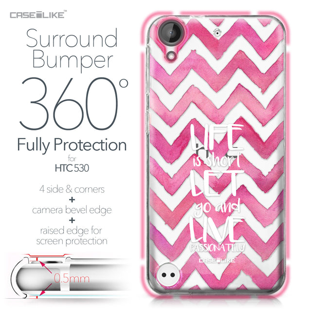 HTC Desire 530 case Quote 2419 Bumper Case Protection | CASEiLIKE.com