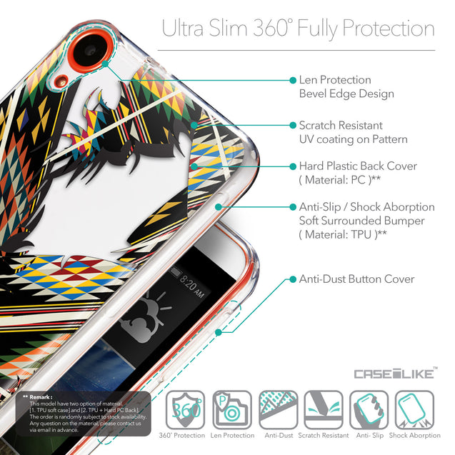 Details in English - CASEiLIKE HTC Desire 820 back cover Indian Tribal Theme Pattern 2053