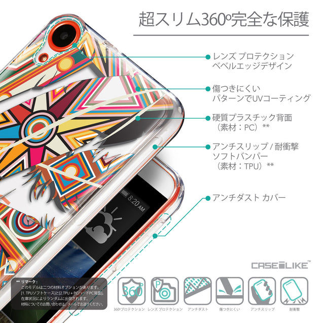 Details in Japanese - CASEiLIKE HTC Desire 820 back cover Indian Tribal Theme Pattern 2054