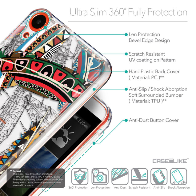 Details in English - CASEiLIKE HTC Desire 820 back cover Indian Tribal Theme Pattern 2055