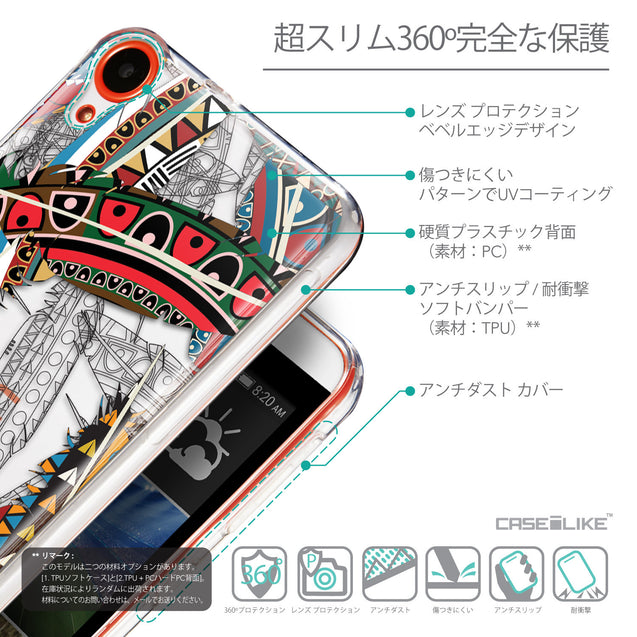 Details in Japanese - CASEiLIKE HTC Desire 820 back cover Indian Tribal Theme Pattern 2055