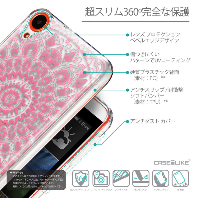 Details in Japanese - CASEiLIKE HTC Desire 820 back cover Indian Line Art 2062