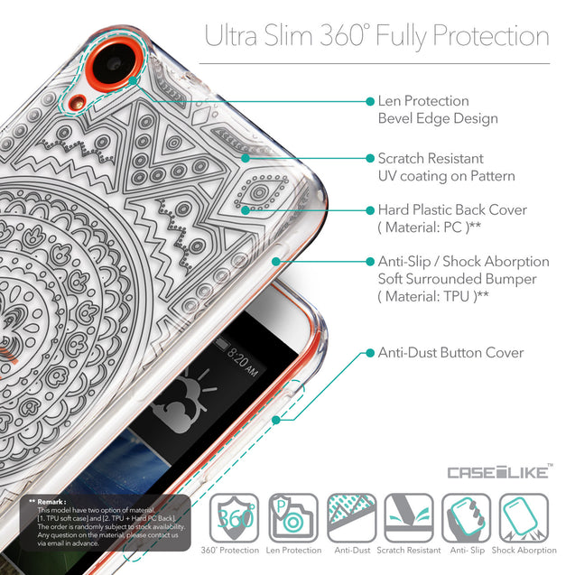 Details in English - CASEiLIKE HTC Desire 820 back cover Indian Line Art 2063