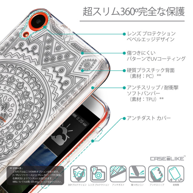 Details in Japanese - CASEiLIKE HTC Desire 820 back cover Indian Line Art 2063