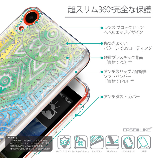 Details in Japanese - CASEiLIKE HTC Desire 820 back cover Indian Line Art 2064