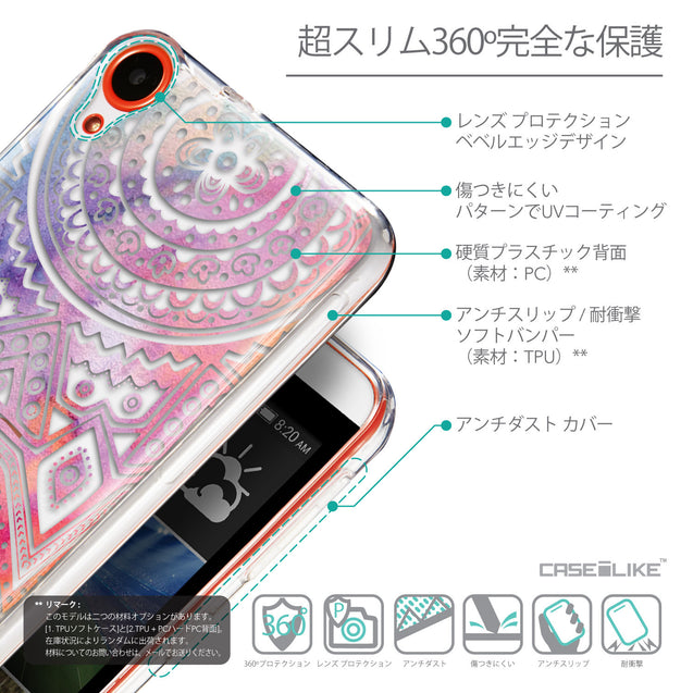Details in Japanese - CASEiLIKE HTC Desire 820 back cover Indian Line Art 2065