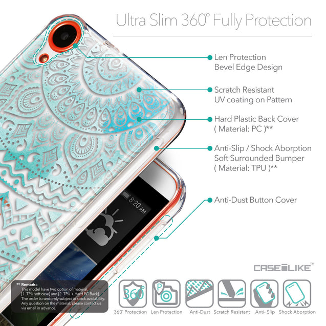 Details in English - CASEiLIKE HTC Desire 820 back cover Indian Line Art 2066