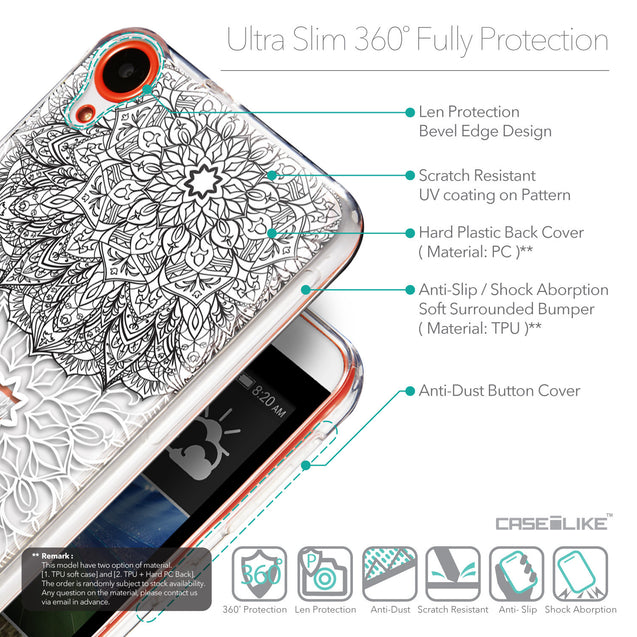 Details in English - CASEiLIKE HTC Desire 820 back cover Mandala Art 2093