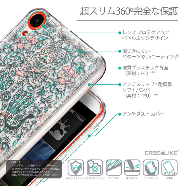 Details in Japanese - CASEiLIKE HTC Desire 820 back cover Roses Ornamental Skulls Peacocks 2226
