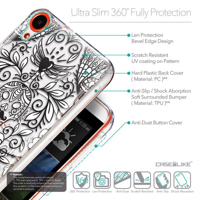 Details in English - CASEiLIKE HTC Desire 820 back cover Roses Ornamental Skulls Peacocks 2227