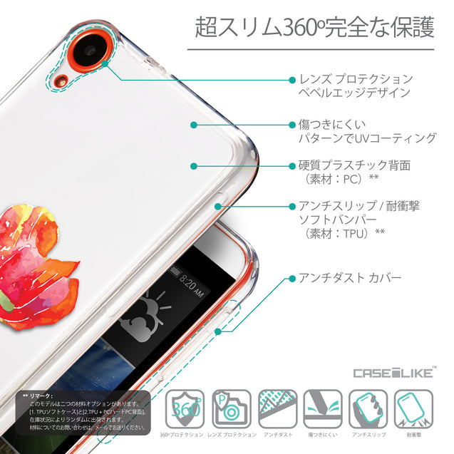 Details in Japanese - CASEiLIKE HTC Desire 820 back cover Watercolor Floral 2230
