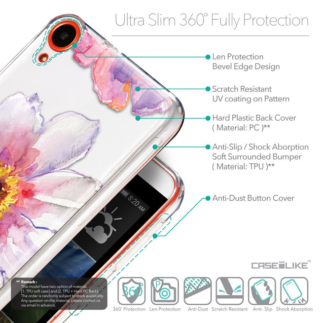 Details in English - CASEiLIKE HTC Desire 820 back cover Watercolor Floral 2231