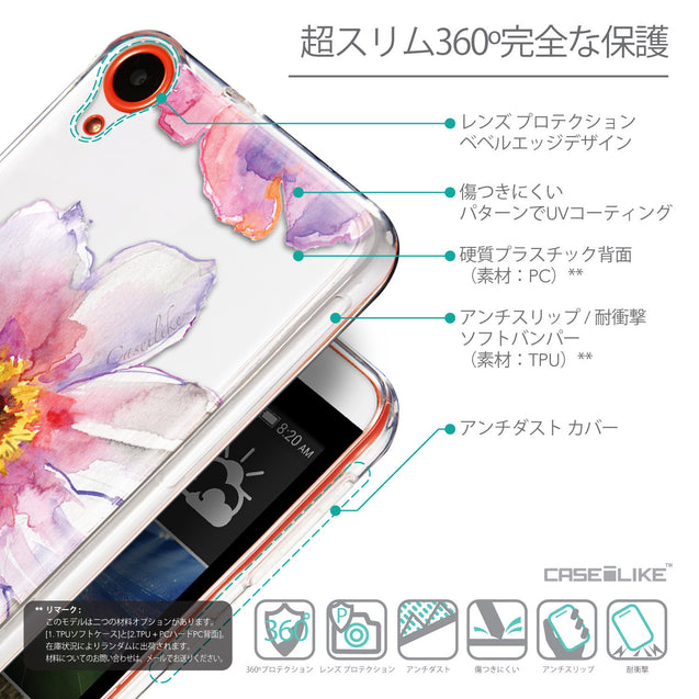 Details in Japanese - CASEiLIKE HTC Desire 820 back cover Watercolor Floral 2231