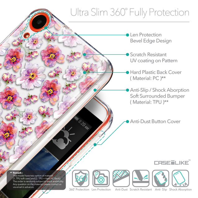 Details in English - CASEiLIKE HTC Desire 820 back cover Watercolor Floral 2232
