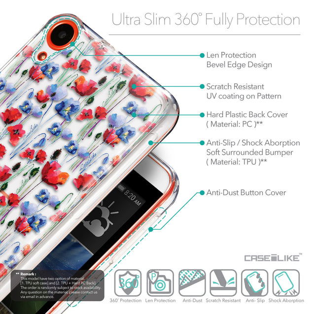 Details in English - CASEiLIKE HTC Desire 820 back cover Watercolor Floral 2233