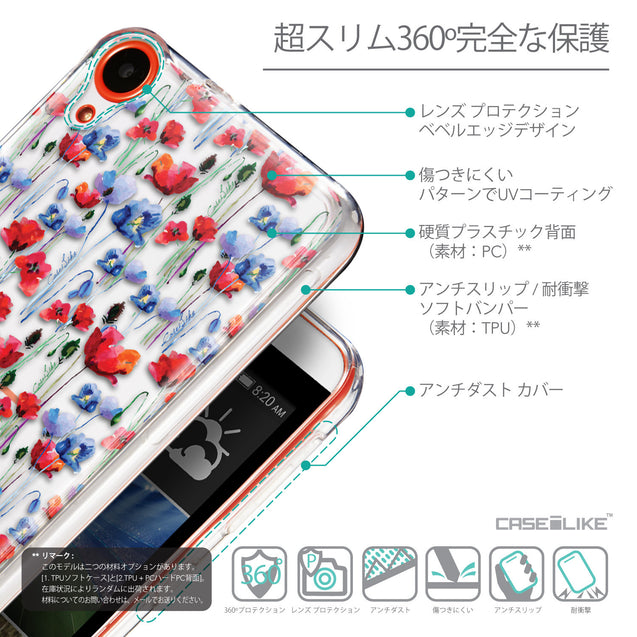 Details in Japanese - CASEiLIKE HTC Desire 820 back cover Watercolor Floral 2233