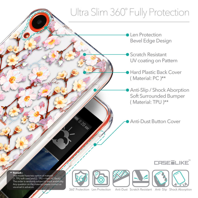 Details in English - CASEiLIKE HTC Desire 820 back cover Watercolor Floral 2236