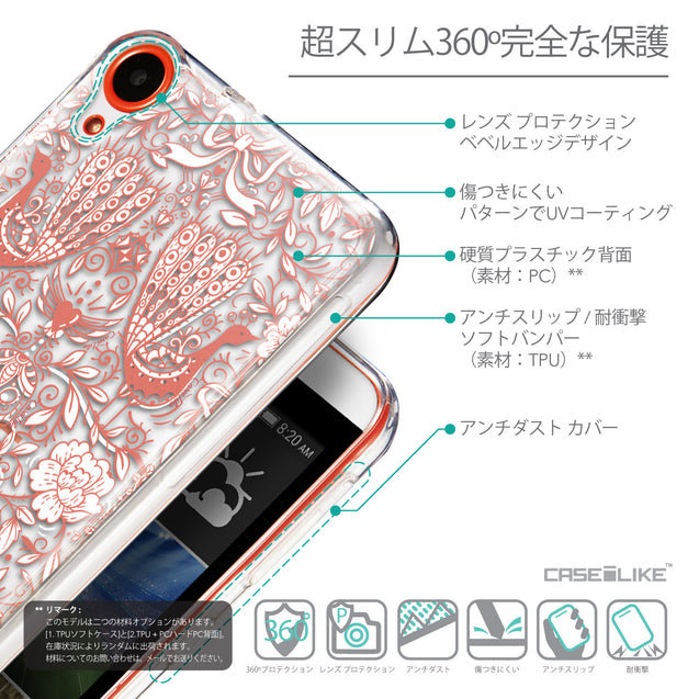 Details in Japanese - CASEiLIKE HTC Desire 820 back cover Roses Ornamental Skulls Peacocks 2237