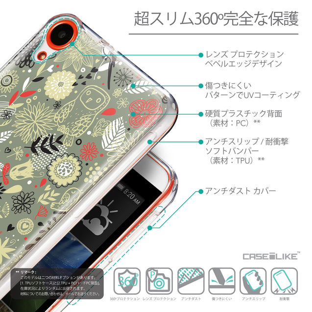 Details in Japanese - CASEiLIKE HTC Desire 820 back cover Spring Forest Gray 2243