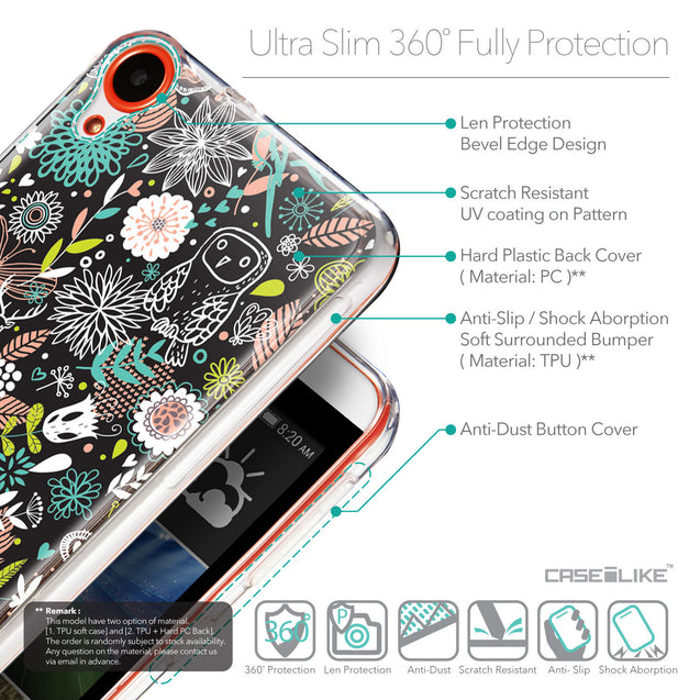 Details in English - CASEiLIKE HTC Desire 820 back cover Spring Forest Black 2244