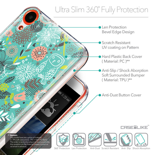 Details in English - CASEiLIKE HTC Desire 820 back cover Spring Forest Turquoise 2245
