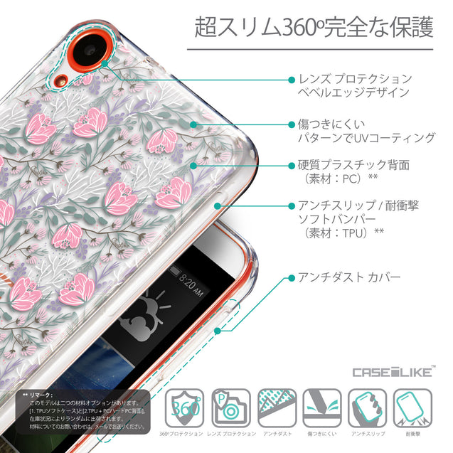 Details in Japanese - CASEiLIKE HTC Desire 820 back cover Flowers Herbs 2246