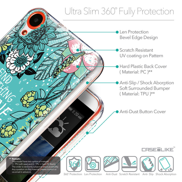 Details in English - CASEiLIKE HTC Desire 820 back cover Blooming Flowers Turquoise 2249