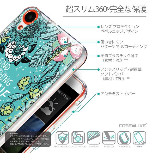 Details in Japanese - CASEiLIKE HTC Desire 820 back cover Blooming Flowers Turquoise 2249