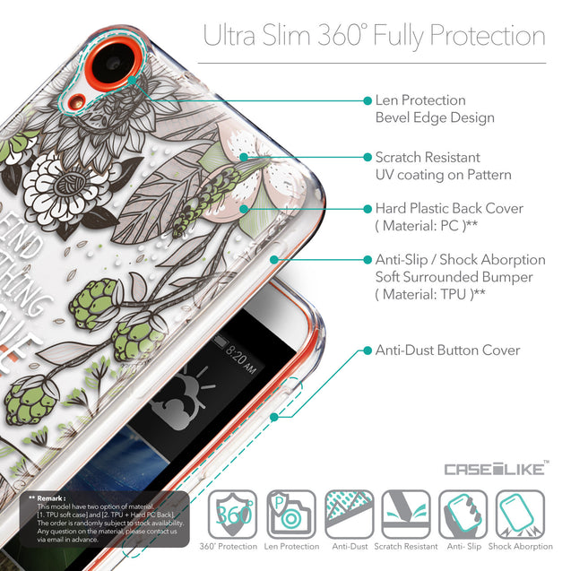 Details in English - CASEiLIKE HTC Desire 820 back cover Blooming Flowers 2250
