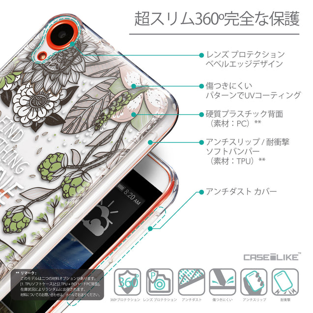 Details in Japanese - CASEiLIKE HTC Desire 820 back cover Blooming Flowers 2250