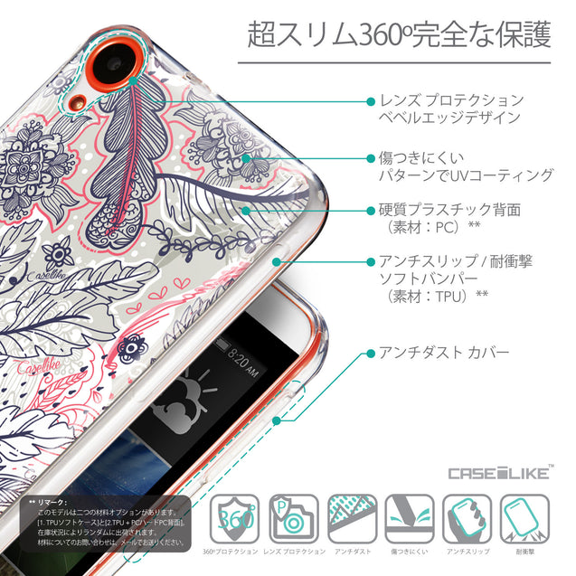 Details in Japanese - CASEiLIKE HTC Desire 820 back cover Vintage Roses and Feathers Beige 2251