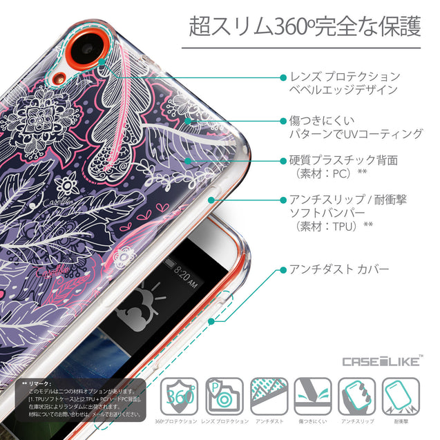 Details in Japanese - CASEiLIKE HTC Desire 820 back cover Vintage Roses and Feathers Blue 2252
