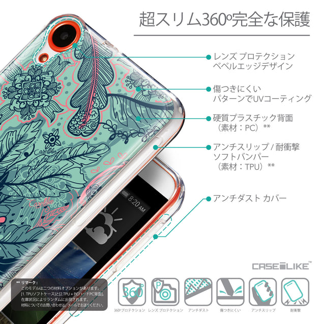 Details in Japanese - CASEiLIKE HTC Desire 820 back cover Vintage Roses and Feathers Turquoise 2253