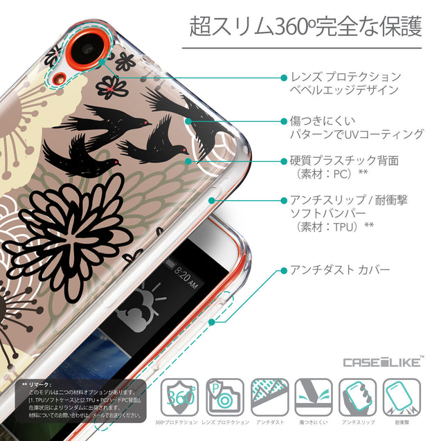 Details in Japanese - CASEiLIKE HTC Desire 820 back cover Japanese Floral 2254